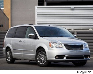 2023 Chrysler Town & Country