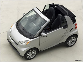 Fuel Efficient Smart Cars
