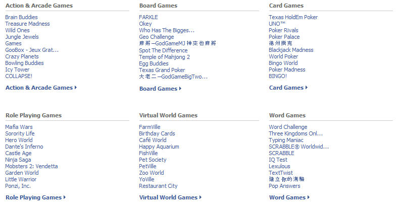 facebook games list all