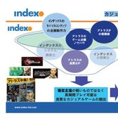 Atlus bringing gaming properties to social networks