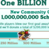 FarmVille: Send one billion gifts and Zynga will donate another $100k to Haiti