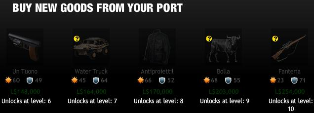 Port Levels 6 to 10