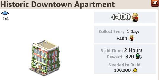 Historic Downtown Apartment