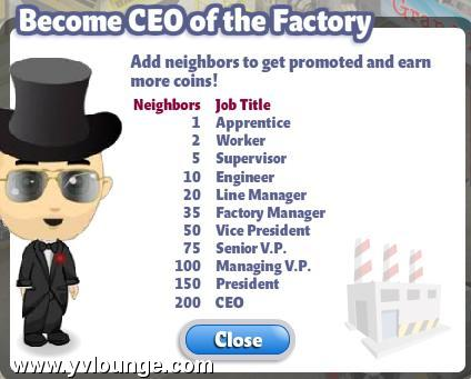 YoVille Factory Job Titles