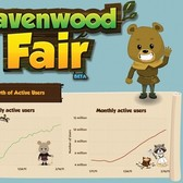 LOLapps' Ravenwood Fair nears 11M monthly players, but how?