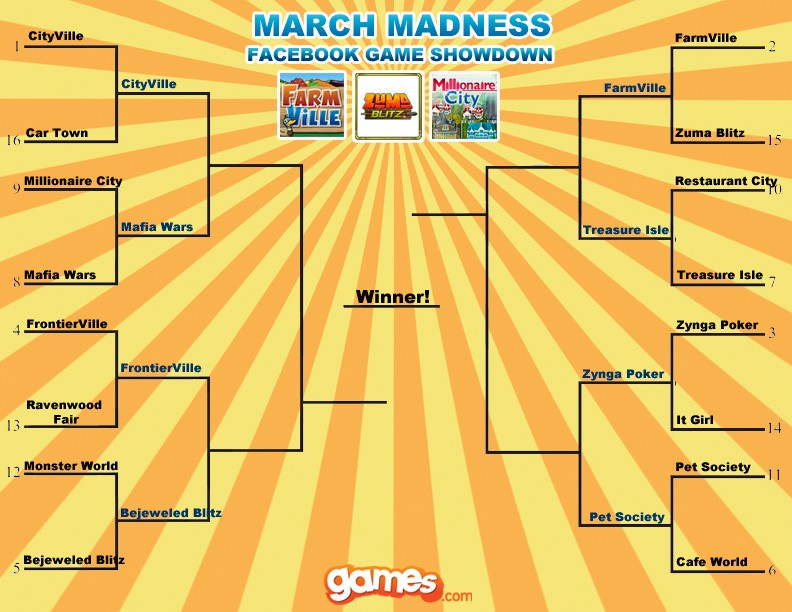 march madness facebook game showdown