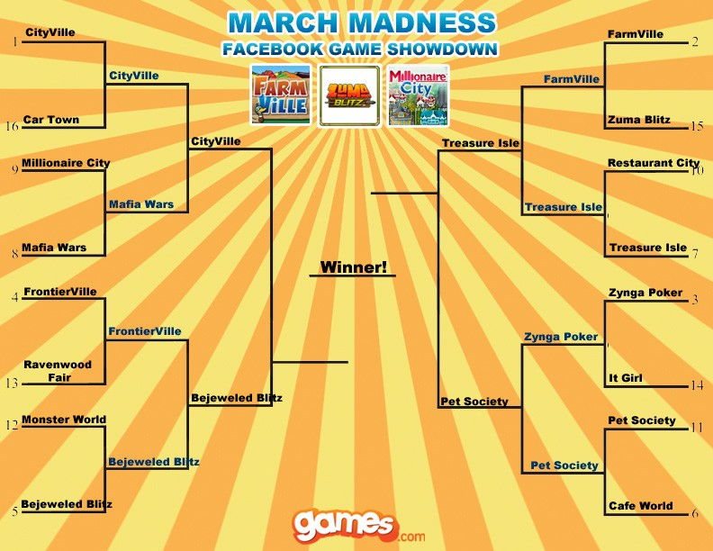 march madness facebook game showdown round 3