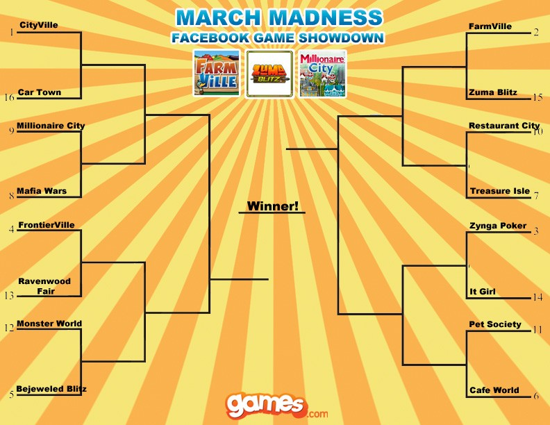 march madness facebook game showdown games.com