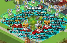 cityville money cheats guide