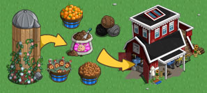 FarmVille Crafting Silo guide