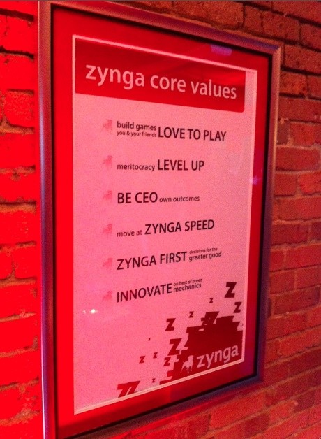 Zynga Speed
