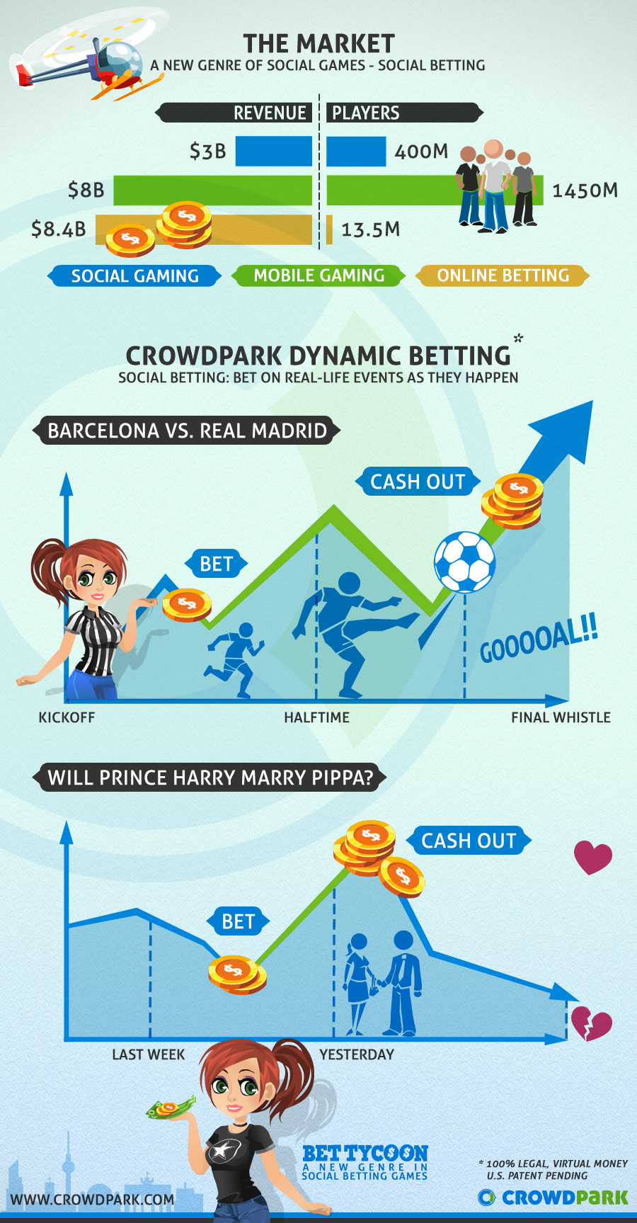 Crowdpark Infographic