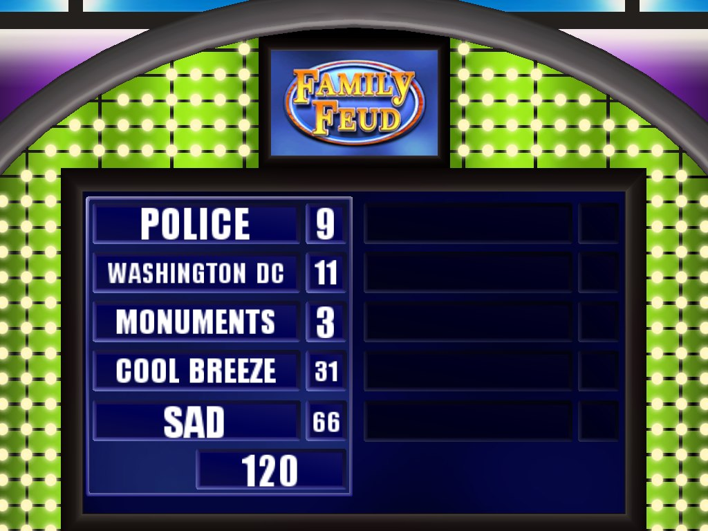 facebook family feud fast - photo #10