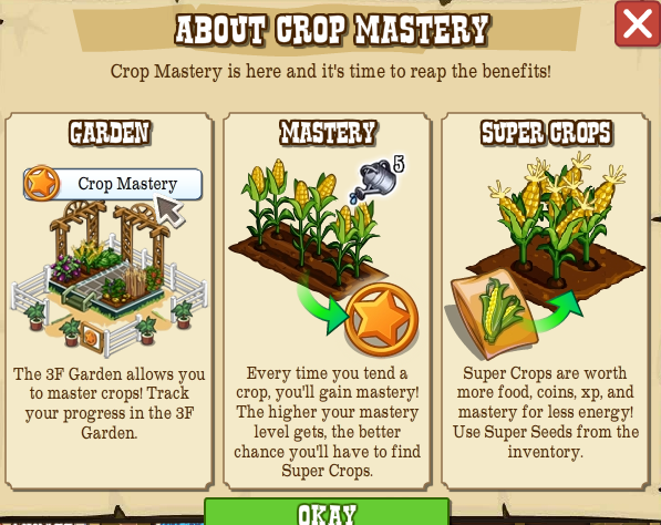 About Crop Mastery