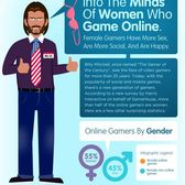 Fact: Women who play online games have more sex