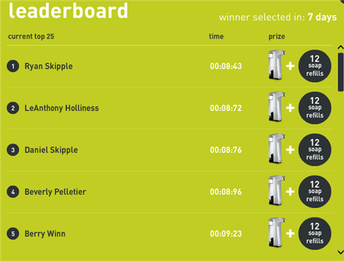 Simplehuman Leaderboard
