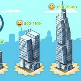 CityVille Platinum Towers joins the game's Skyscraper feature