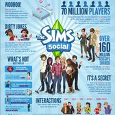 Fact: Sims Social characters have sex 680K times a day