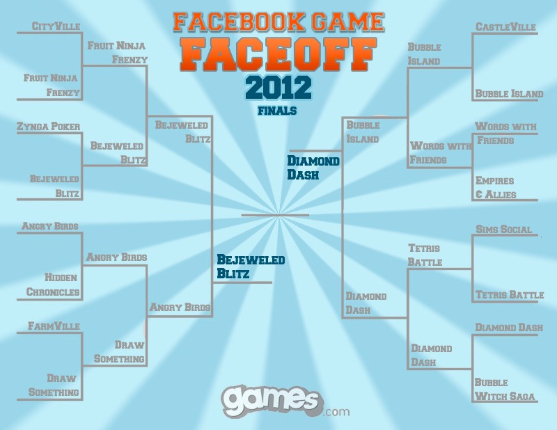 facebook game faceoff 2012