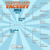 March Madness Facebook Game Faceoff 2012 Finals