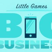 Mobile games: Little games, big business [Infographic]