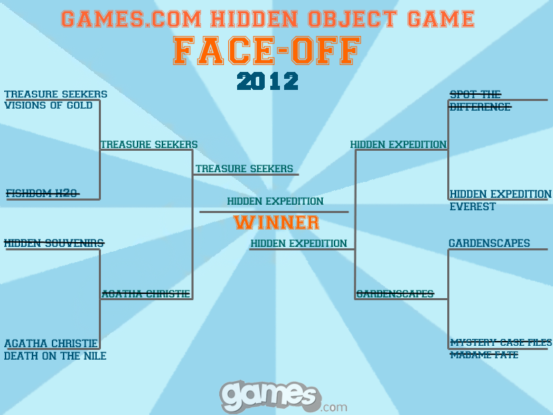 Games.com Hidden Object Game Face-off Winner