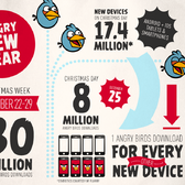 Santa gives the Angry Birds the gift of 8 million downloads on
