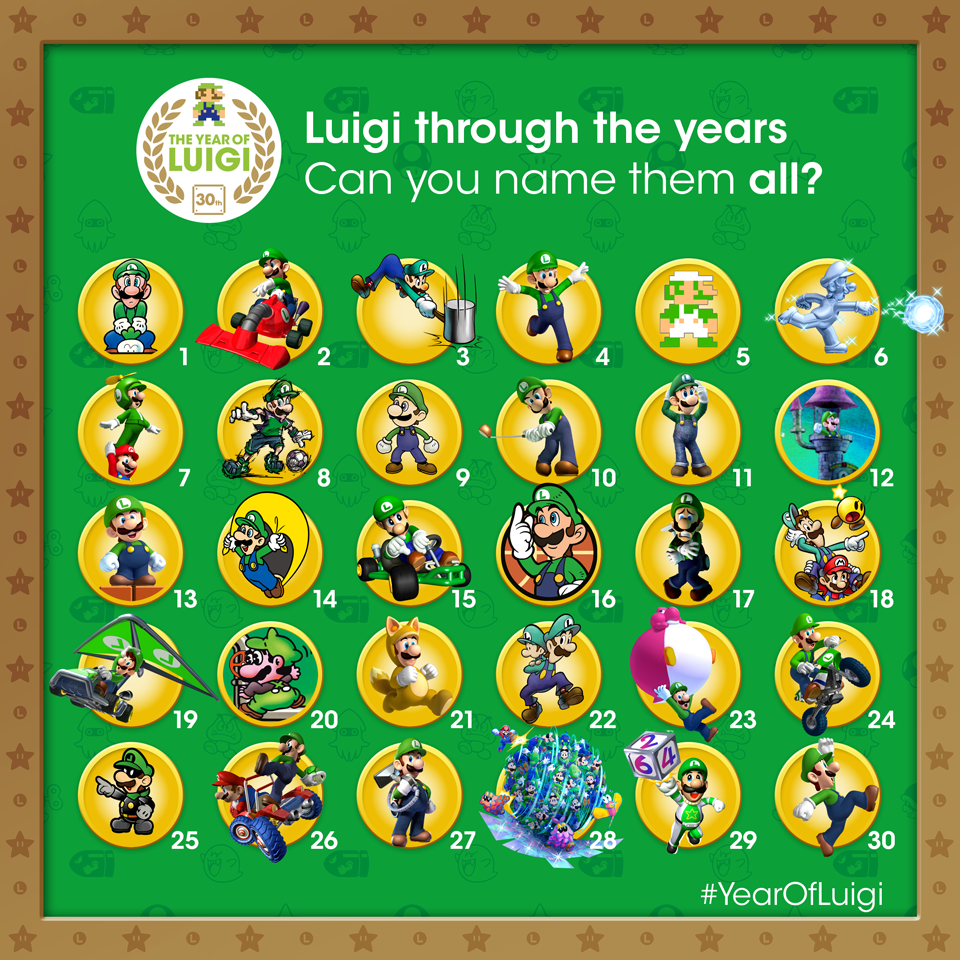Luigi through the years