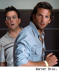 'The Hangover 2': What Should the Plot Be?