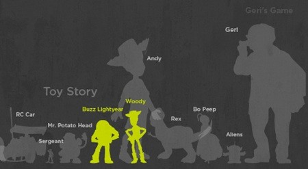 Have you ever wanted to know Pixar Character Silhouettes