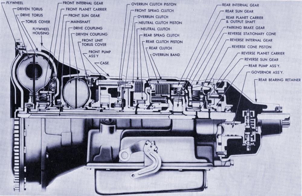 Exploded View 350 Chevy Transmission Diagram Autos Post