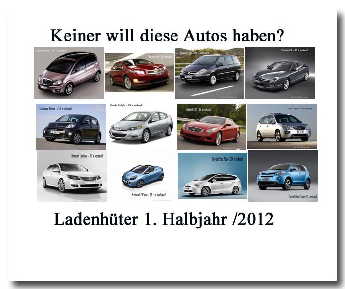 Neuwagen, KBA, Statistik,  Flop, flops, ladenhter, Neuwagen, Rabatt, Top, Top Ten, autos die keiner will, Verkaufszahlen, Kraftfahrt Bundesamt, Verkufe, Zulassungen