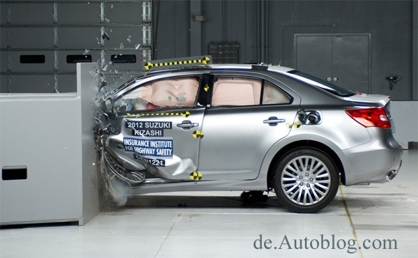Crashtest, NCAP, Insassenschutz, passive Sicherheit, IIHS, Top safety pick, das sicherste Auto, die sichersten Autos, die sichersten Automodelle 
