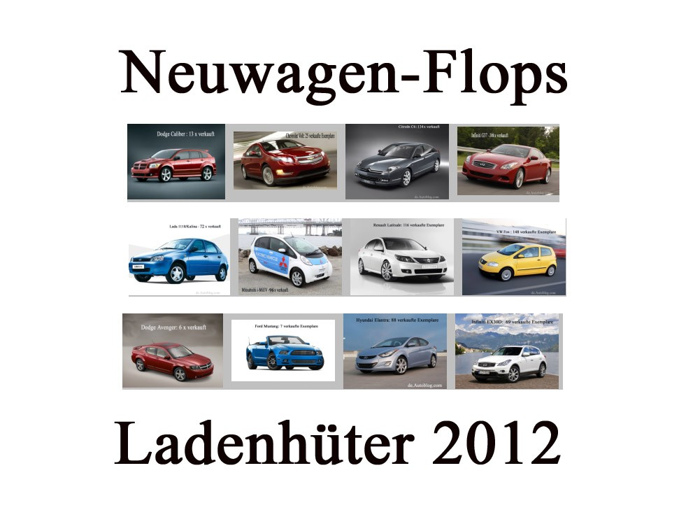 autos die keiner will, featured, Flop, flopp, flops, KBA, Kraftfahrt Bundesamt, ladenhter, Neuwagen, Rabatt, Statistik, Top, Top Ten, TopTen, Verkaufszahlen, Verkufe, Zulassungen, mies, Autos, 
