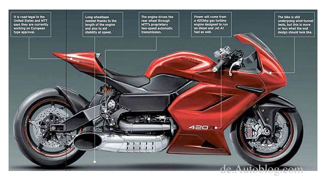 Y2K, Gas Turbine, Gas Turbine, Motorrad, super Bike, Bike, speed bike, street fighter, MTT, Marine Turbine Technologies, schnellste Motorrad der Welt, fastest Bike of the world, Y2k 420