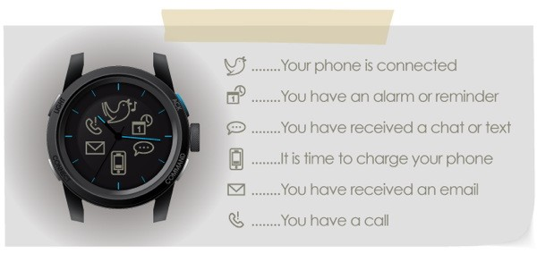 Cookoo: Smart Watch mit analogem Charme (Video)