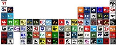 Periodic table of the internet the big picture pictures to pin on