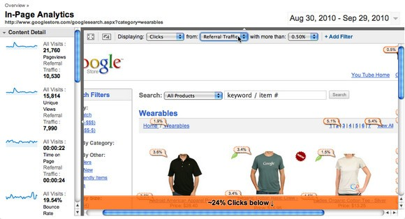 Google In-Page Analytics screenshot