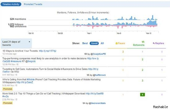 twitter analytics preview screenshot