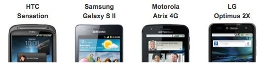 Cara a cara: HTC Sensation, Galaxy S II, Atrix 4G y Optimus 2X (tabla comparativa)