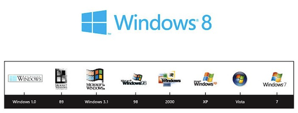 Windows 8, logo