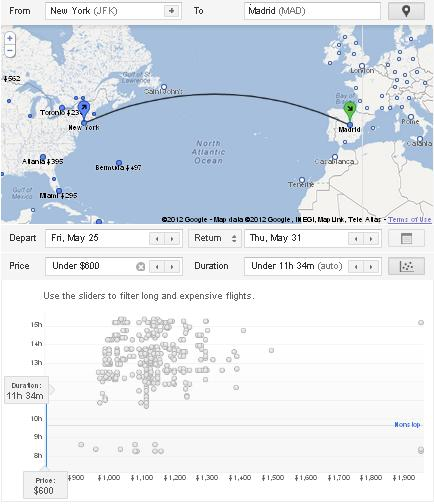 Google Flight Search ahora disponible en (casi) todo el mundo