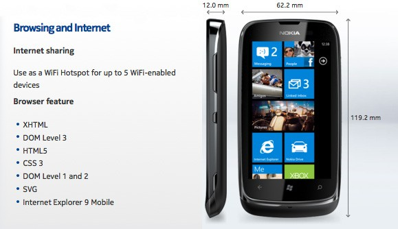 Lumia 610 ofrecer opcin de WiFi hotspot