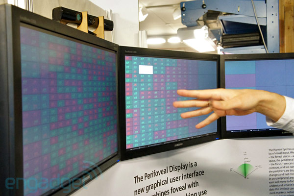 Perifoveal Display, el sistema multimonitor con Kinect que ilumina nicamente la pantalla que necesitas