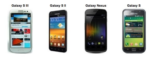 Samsung Galaxy S III, comparativa