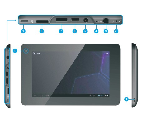 ViewSonic ViewPad E72 pasea por la FCC