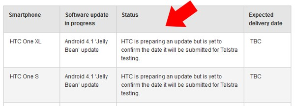 HTC 'preparando' la actualizacin a Jelly Bean para One S y One X