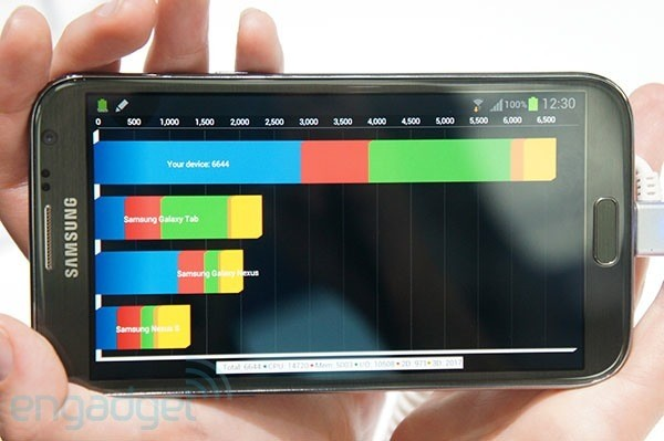 Samsung Galaxy Note II se somete a su primera ronda de benchmarks