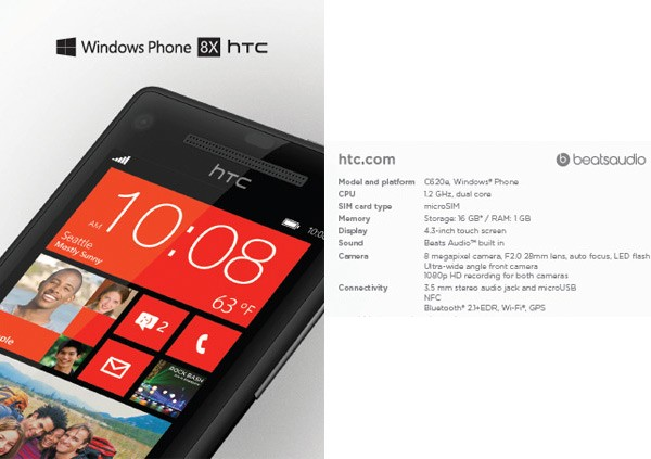 HTC 8X: El supuesto Windows Phone 8 con toque Sense