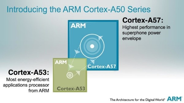ARM promente hasta tres veces la potencia de los smartphones actuales con el nuevo Cortex-A50